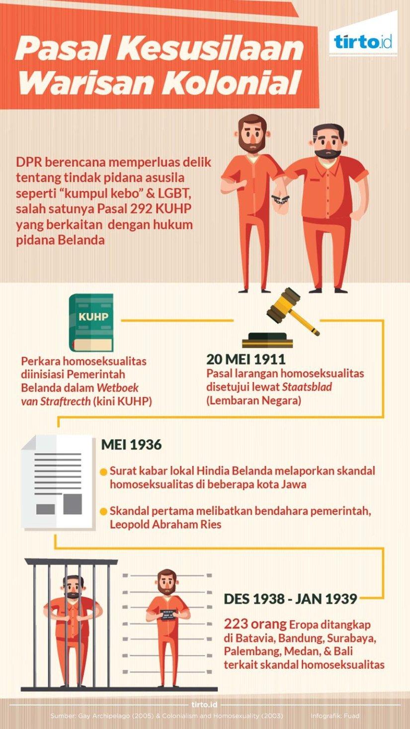 pasal-kesusilaan-warisan-kolonial-mild-fuad